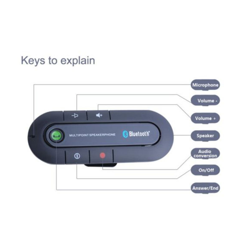 2016 Slim Bluetooth Handsfree Car Kit Universal Wireles Multipoint Bluetooth Car Speaker Visor Clip Fm Transmitter hand free kit(China (Mainland))