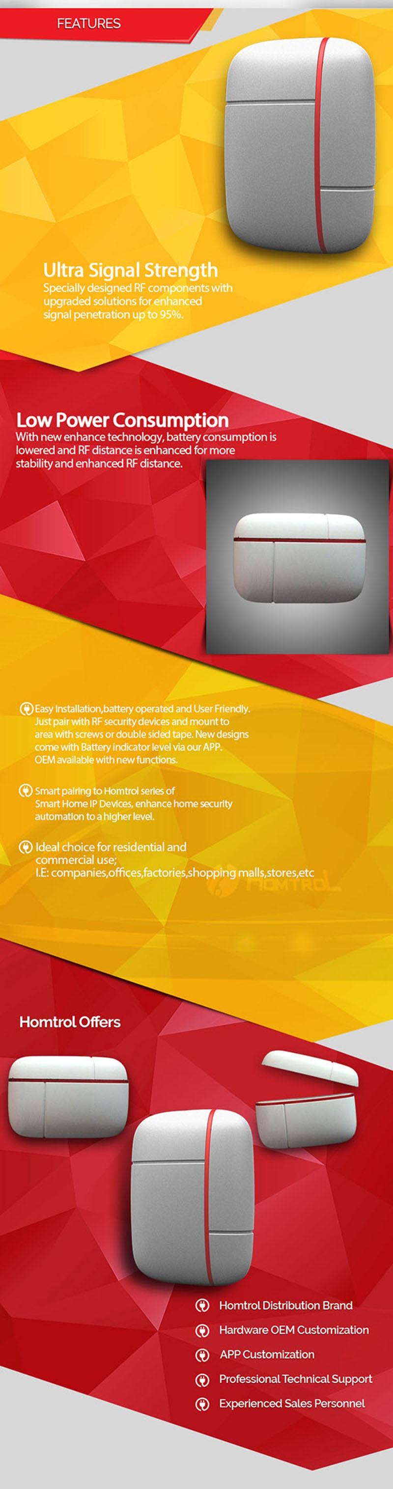 Homtrol New Design Intelligent Magnetic Door and Window Sensor c