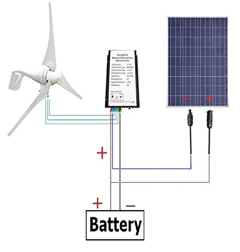 UK Stock 500W Hybrid System: 400W Wind Turbine Generator with 100W Polycrystalline Solar Panel for Home(China (Mainland))