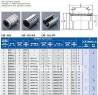 Линейный подшипник 100 LM8UU 8 CNC