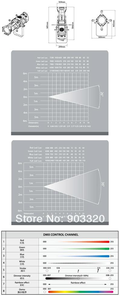 Купить ГОРЯЧАЯ 150 Вт Quadcolor RGBW 4IN1 LUMINUS CBM-380 LED Эллипсоидальное Гобо Проектор Свет/150 Вт LED Цвет Профиля Пятно свет