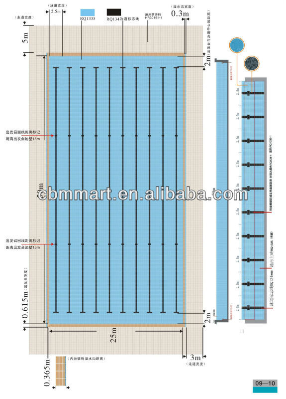 Olympic size pool dimensions fair yard versus meter for Home swimming pool dimensions