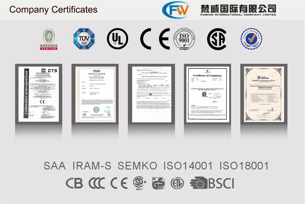 Factory Certificates