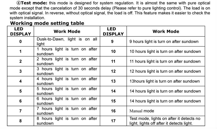Solar Charger Controller Инструкция На Русском - фото 8